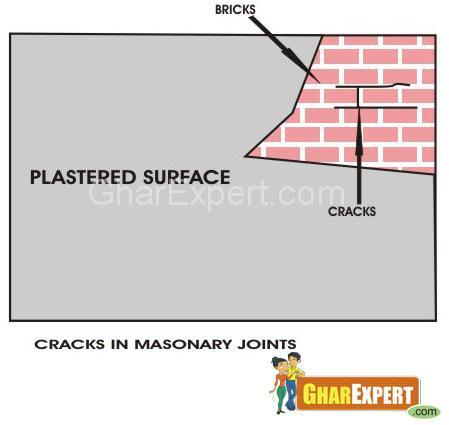 Repair Cracks in Building | Repair New Building Cracks