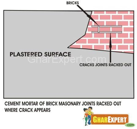 Cracks In Brick Walls In 5th Floor Apartment