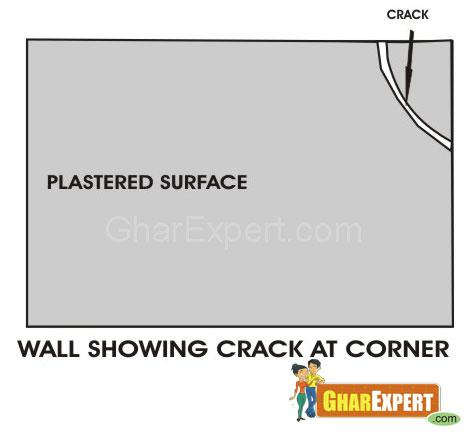 Cracks in plastered surface