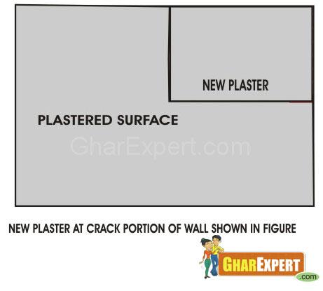 Repair Cracks in plastred Surface