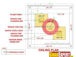 False ceiling design drawing with different levels of POP