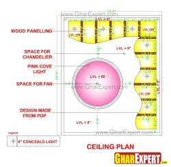 Illuminated POP false ceiling design for living room of 16 ft by 19 ft.