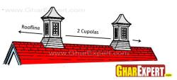 gap between cupolas