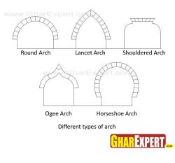 different types of arch