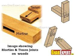 Mortise and Tenon joints on wood
