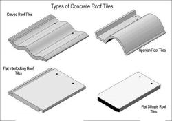 Concrete Tiles for Roofing