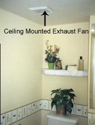 Ceiling Mounted Exhaust Fan