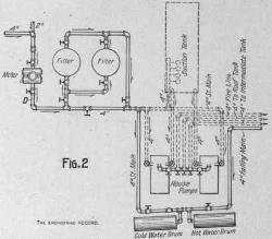 Plambing diagram showing pipes