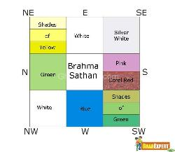 Colors According to Vastu