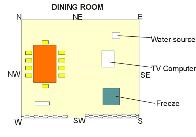Dinning Room Layout