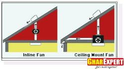 Inline and Ceiling Mount Exhaust Fan Placement Bathroom Ventilation