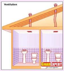 Bathroom Ventilation through roof